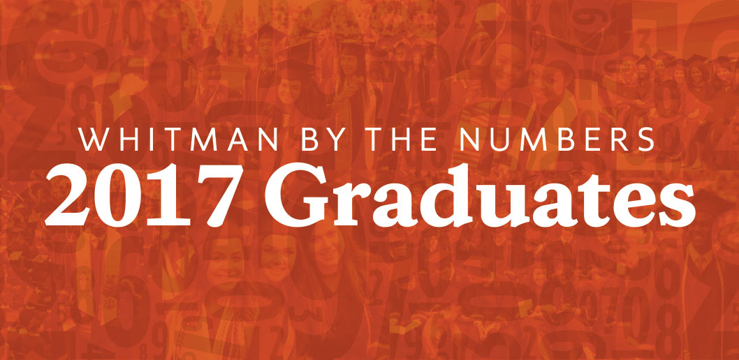 Whitman by the Numbers Header Image