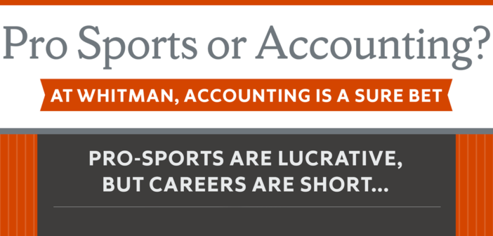 Pro Sports or Accounting?